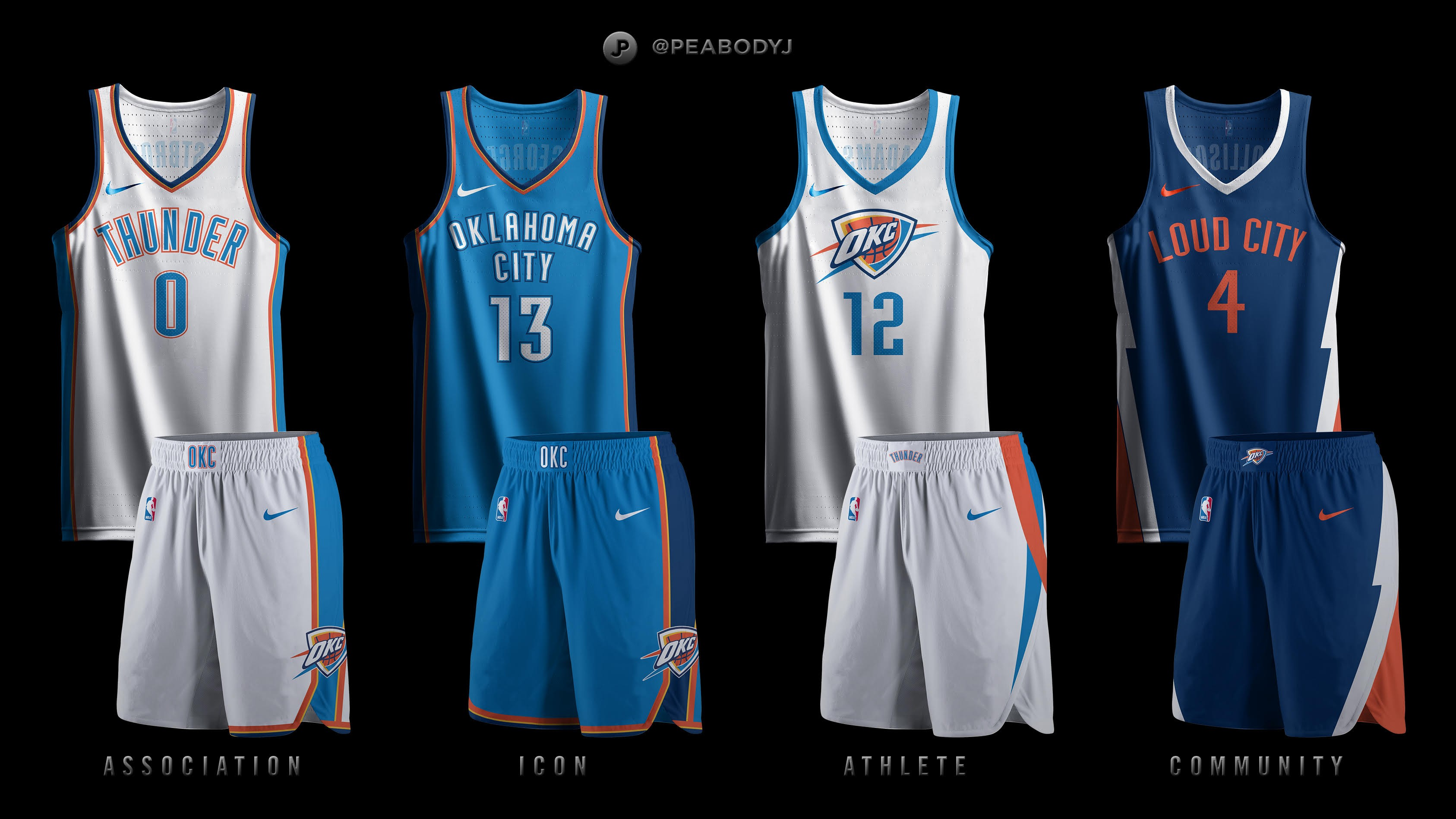 Thunder Concepts Redesigning The Okc Uniforms