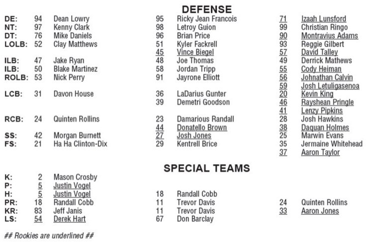 Packers' Current Depth Chart Is Slightly Interesting