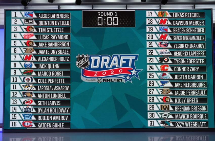 Draft 2021 Nhl