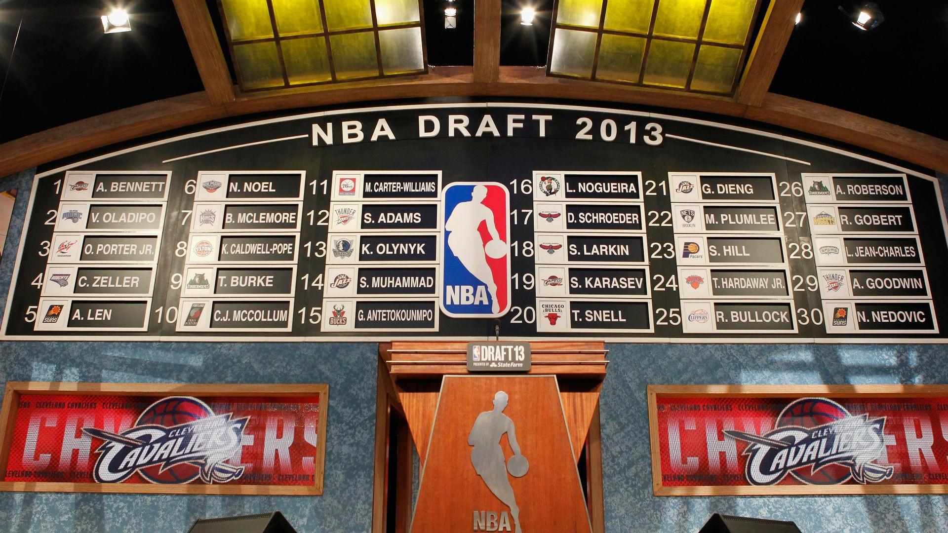 nba draft 2016 early entry list