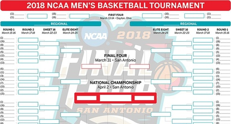 Ncaa Brackets 2018 Printable Men S Basketball Tournament Bracket