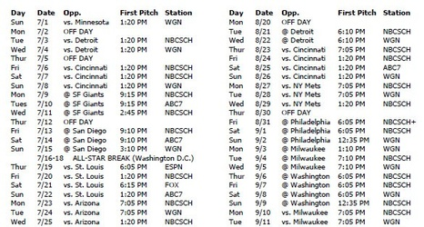 Cubs Announce 2018 Regular Season Television Broadcast Schedule