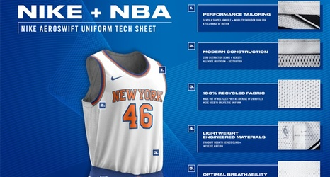 reputable site 28590 7bb7e Uniform Details: New-Look Knicks Nike Jerseys