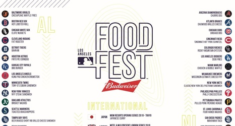 Tickets For 2019 MLB FoodFest Los Angeles At Magic Box Now On Sale