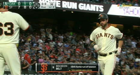 Ripple effect: Giants' offense rakes vs  A's