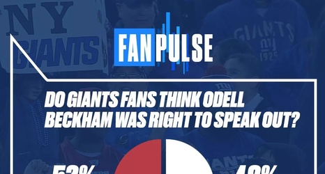 Poll results: Giants' fans split by Odell Beckham's comments
