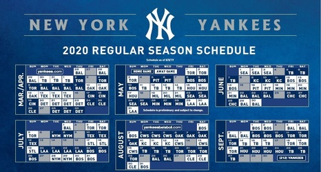 Yankees Home Opener 2020.Here Are A Few Pivotal Dates From The 2020 Regular Season