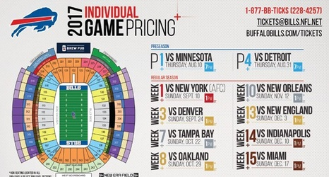 """dynamic ticket pricing essay Superstars like swift are increasingly using """"dynamic pricing"""" that shifts ticket  prices constantly like airline seats but is it the future of the."""