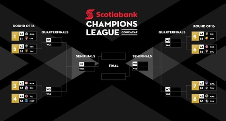 2018 concacaf champions league round of 16 schedule 2018 concacaf champions league round of