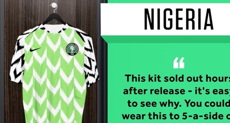 Ranking The 2018 World Cup Kits