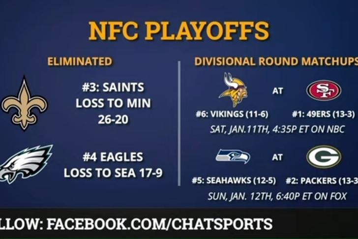 NFL Playoff Picture, Schedule, Bracket, Matchups, Dates ...
