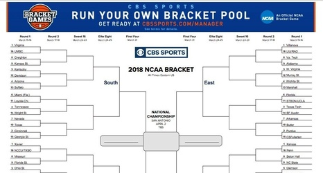 Ncaa Tournament 2018 Download And Print The Bracket